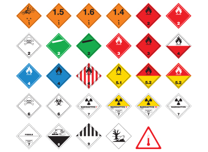 DANGEROUS GOODS REGULATIONS(DGR) TRAINING